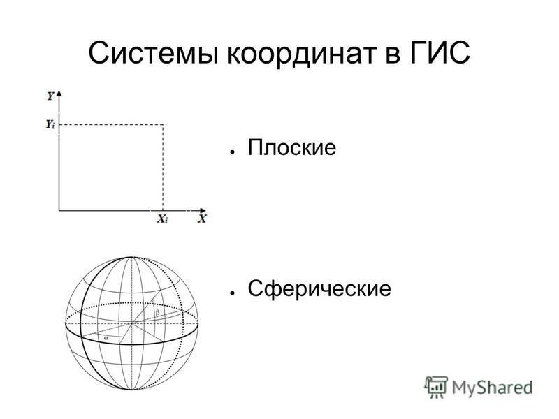 Системы координат в ГИС Плоские Сферические
