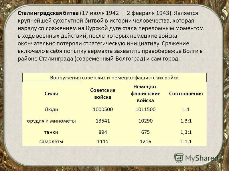 Сталинградская битва (17 июля 1942 2 февраля 1943). Является крупнейшей сухопутной битвой в истории человечества, которая наряду со сражением на Курской дуге стала переломным моментом в ходе военных действий, после которых немецкие войска окончательн