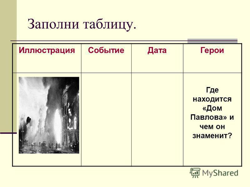 Заполни таблицу. Иллюстрация СобытиеДата Герои Где находится «Дом Павлова» и чем он знаменит?