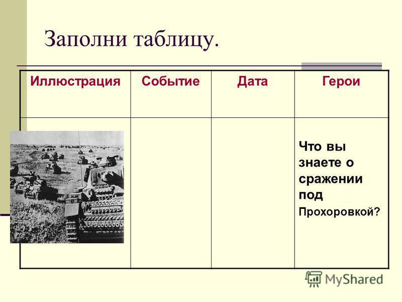 Заполни таблицу. Иллюстрация СобытиеДата Герои Что вы знаете о сражении под Прохоровкой?