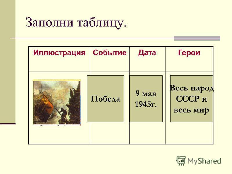 Заполни таблицу. Иллюстрация СобытиеДата Герои Победа 9 мая 1945 г. Весь народ СССР и весь мир