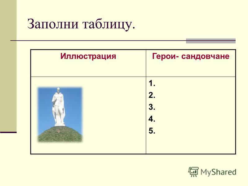 Заполни таблицу. Иллюстрация Герои- сандовчане 1. 2. 3. 4. 5.