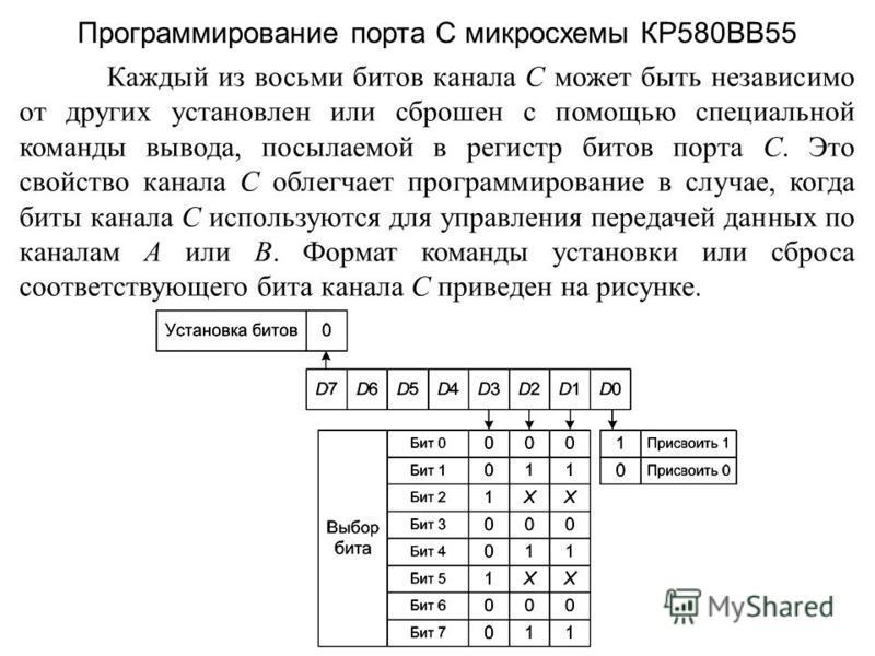 Каждый из восьми битов канала C может быть независимо от других установлен или сброшен с помощью специальной команды вывода, посылаемой в регистр битов порта C. Это свойство канала C облегчает программирование в случае, когда биты канала C используют
