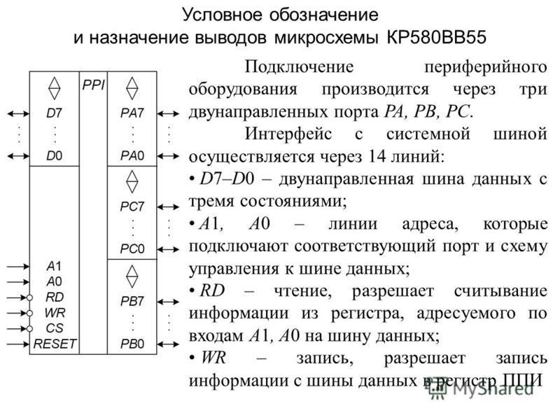Условное обозначение и назначение выводов микросхемы КР580ВВ55 Подключение периферийного оборудования производится через три двунаправленных порта PA, PB, PC. Интерфейс с системной шиной осуществляется через 14 линий: D7–D0 – двунаправленная шина дан