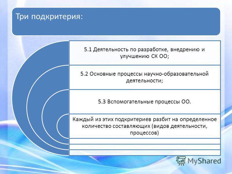 Три подкритерия: 5.1 Деятельность по разработке, внедрению и улучшению СК ОО; 5.2 Основные процессы научно-образовательной деятельности; 5.3 Вспомогательные процессы ОО. Каждый из этих подкритериев разбит на определенное количество составляющих (видо
