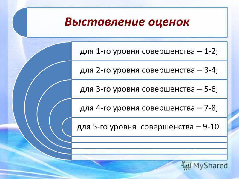 Выставление оценок для 1-го уровня совершенства – 1-2; для 2-го уровня совершенства – 3-4; для 3-го уровня совершенства – 5-6; для 4-го уровня совершенства – 7-8; для 5-го уровня совершенства – 9-10.