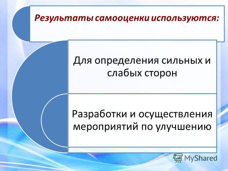 Результаты самооценки используются: Для определения сильных и слабых сторон Разработки и осуществления мероприятий по улучшению