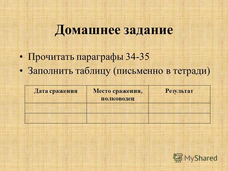 Домашнее задание Прочитать параграфы 34-35 Заполнить таблицу (письменно в тетради) Дата сражения Место сражения, полководец Результат
