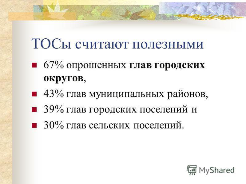 ТОСы считают полезными 67% опрошенных глав городских округов, 43% глав муниципальных районов, 39% глав городских поселений и 30% глав сельских поселений.