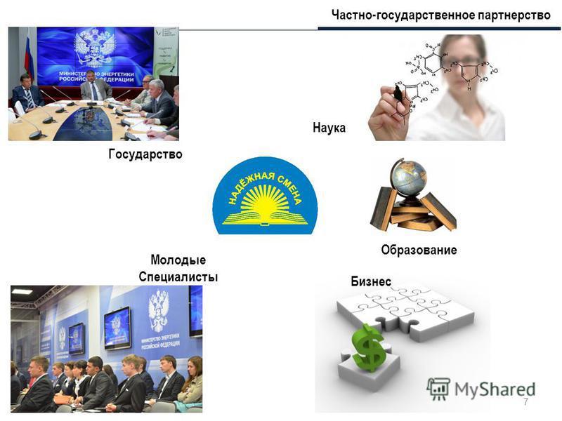 7 Частно-государственное партнерство Государство Бизнес Наука Образование Молодые Специалисты