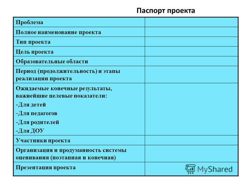 Паспорт проекта Проблема Полное наименование проекта Тип проекта Цель проекта Образовательные области Период (продолжительность) и этапы реализации проекта Ожидаемые конечные результаты, важнейшие целевые показатели: - Для детей - Для педагогов - Для