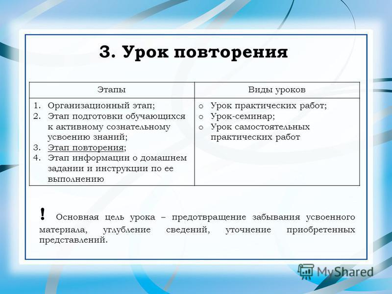 3. Урок повторения Этапы Виды уроков 1. Организационный этап; 2. Этап подготовки обучающихся к активному сознательному усвоению знаний; 3. Этап повторения; 4. Этап информации о домашнем задании и инструкции по ее выполнению o Урок практических работ;