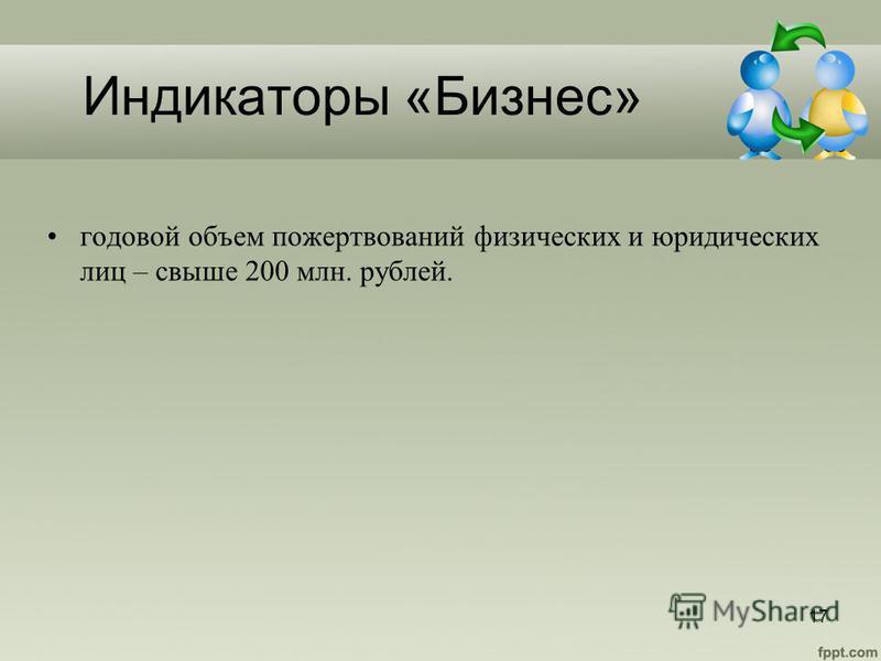 Индикаторы «Бизнес» годовой объем пожертвований физических и юридических лиц – свыше 200 млн. рублей. 17