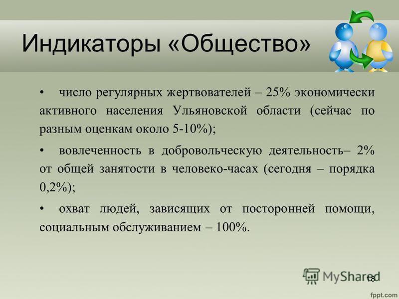 Индикаторы «Общество» число регулярных жертвователей – 25% экономически активного населения Ульяновской области (сейчас по разным оценкам около 5-10%); вовлеченность в добровольческую деятельность– 2% от общей занятости в человеко-часах (сегодня – по