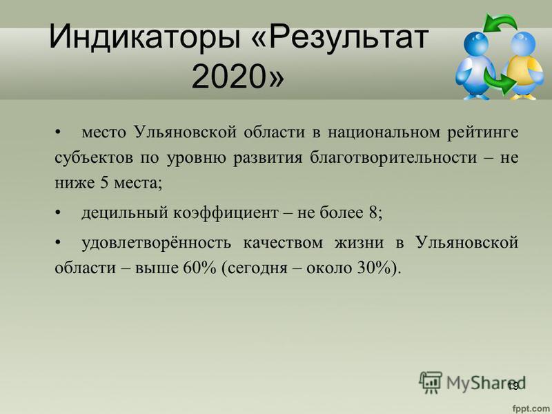 Индикаторы «Результат 2020» место Ульяновской области в национальном рейтинге субъектов по уровню развития благотворительности – не ниже 5 места; децильный коэффициент – не более 8; удовлетворённость качеством жизни в Ульяновской области – выше 60% (
