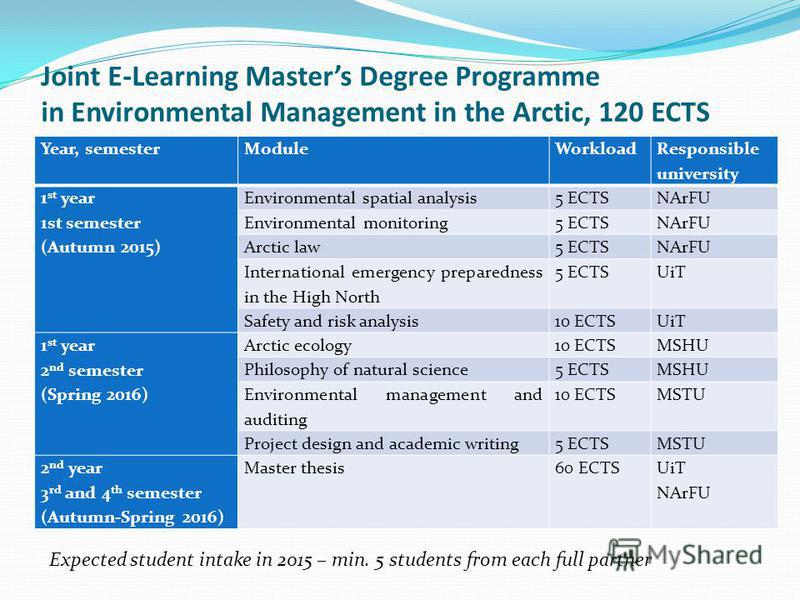 Joint E-Learning Masters Degree Programme in Environmental Management in the Arctic, 120 ECTS Year, semesterModuleWorkload Responsible university 1 st year 1st semester (Autumn 2015) Environmental spatial analysis5 ECTSNArFU Environmental monitoring5