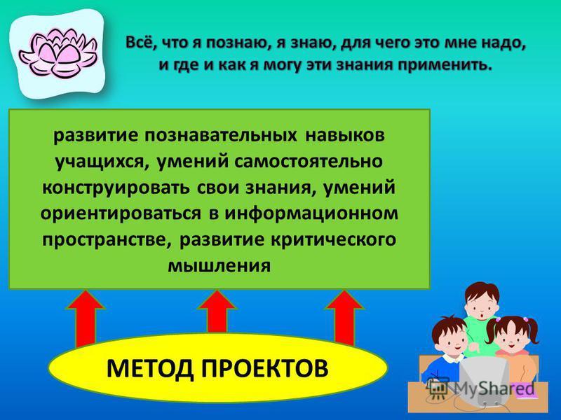 развитие познавательных навыков учащихся, умений самостоятельно конструировать свои знания, умений ориентироваться в информационном пространстве, развитие критического мышления МЕТОД ПРОЕКТОВ