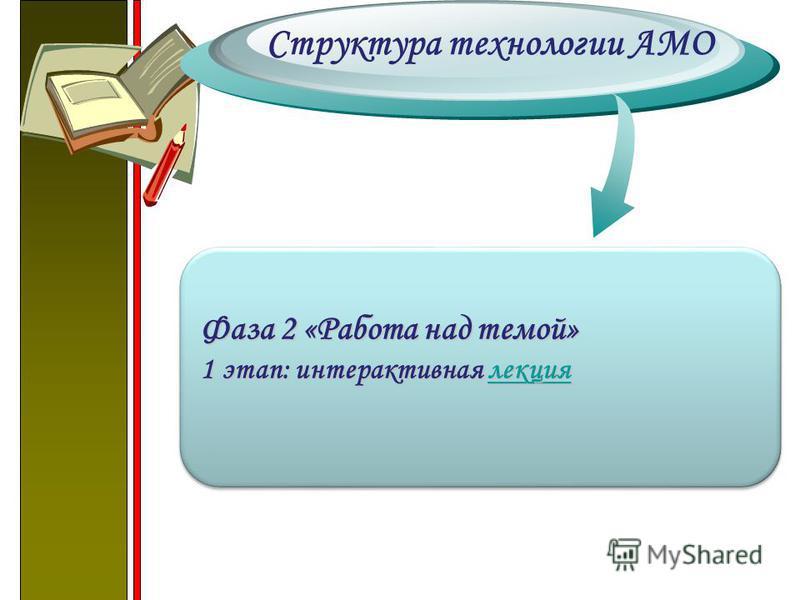 Структура технологии АМО Фаза 2 «Работа над темой» 1 этап: интерактивная лекция лекция Фаза 2 «Работа над темой» 1 этап: интерактивная лекция лекция