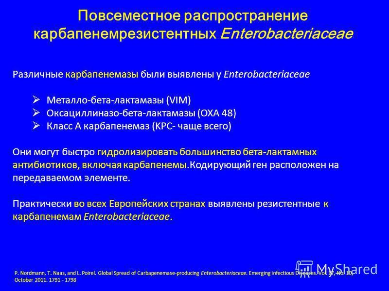 Повсеместное распространение карбапенемрезистентныйх Enterobacteriaceae Различные карбапенемазы были выявлены у Enterobacteriaceae Металло-бета-лактамазы (VIM) Оксациллиназо-бета-лактамазы (OXA 48) Класс A карбапенемаз (KPC- чаще всего) Они могут быс