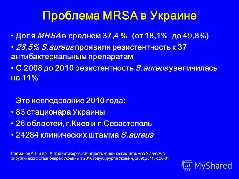 Проблема MRSA в Украине Доля MRSA в среднем 37,4 % (от 18,1% до 49,8%) 28,5% S.aureus проявили резистентность к 37 антибактериальным препаратам С 2008 до 2010 резистентность S.aureus увеличилась на 11% Это исследование 2010 года: 83 стационара Украин