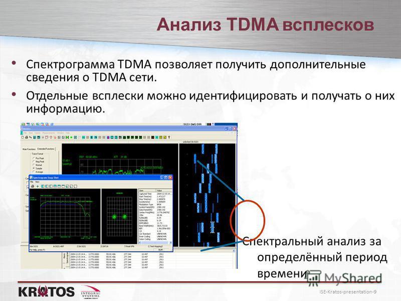 ISE-Kratos-presentation-9 Анализ TDMA всплесков Спектрограмма TDMA позволяет получить дополнительные сведения о TDMA сети. Отдельные всплески можно идентифицировать и получать о них информацию. Спектральный анализ за определённый период времени