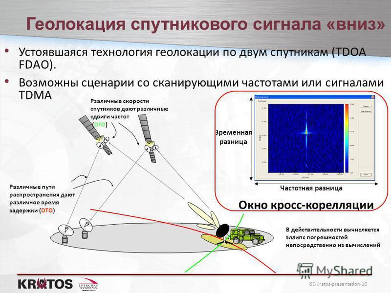 ISE-Kratos-presentation-10 Геолокация спутникового сигнала «вниз» Различные пути распространения дают различное время задержки (DTO) Рзаличные скорости спутников дают различные сдвиги частот (DFO) В действительности вычисляется эллипс погрешностей не