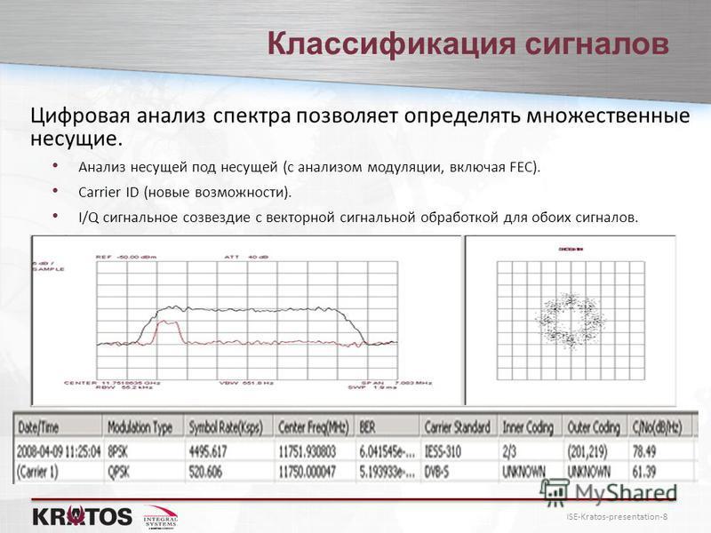 ISE-Kratos-presentation-8 Классификация сигналов Цифровая анализ спектра позволяет определять множественные несущие. Анализ несущей под несущей (с анализом модуляции, включая FEC). Carrier ID (новые возможности). I/Q сигнальное созвездие с векторной