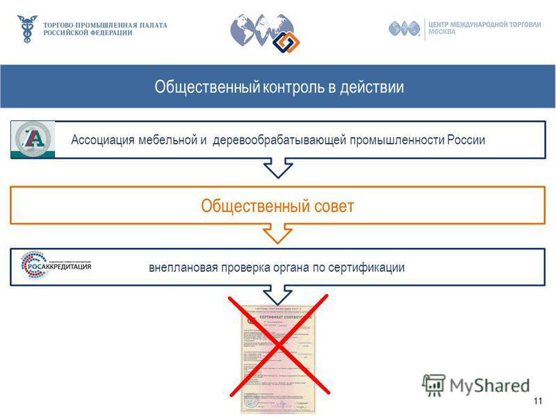 Общественный контроль в действии Ассоциация мебельной и деревообрабатывающей промышленности России Общественный совет внеплановая проверка органа по сертификации 11