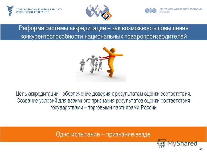 Одно испытание – признание везде Реформа системы аккредитации – как возможность повышения конкурентоспособности национальных товаропроизводителей Цель аккредитации - обеспечение доверия к результатам оценки соответствия. Создание условий для взаимног