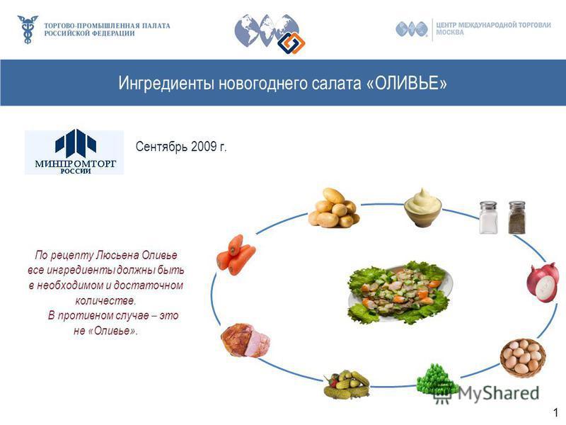 Ингредиенты новогоднего салата «ОЛИВЬЕ» 1 По рецепту Люсьена Оливье все ингредиенты должны быть в необходимом и достаточном количестве. В противном случае – это не «Оливье». Сентябрь 2009 г.