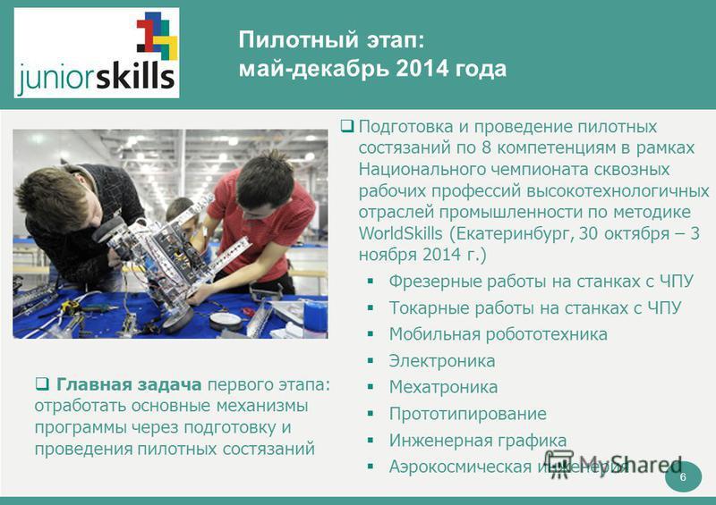 За время благотворительной деятельности Олег Дерипаска направил свыше 8,5 млрд рублей на реализацию более чем 400 благотворительных программ в 40 регионах России. Подготовка и проведение пилотных состязаний по 8 компетенциям в рамках Национального че