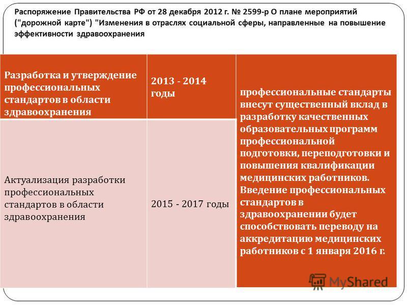 Распоряжение Правительства РФ от 28 декабря 2012 г. 2599- р О плане мероприятий (