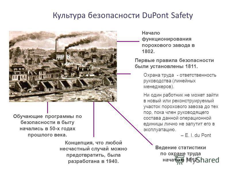 Культура безопасности DuPont Safety Концепция, что любой несчастный случай можно предотвратить, была разработана в 1940. Ведение статистики по охране труда начато в 1912. Первые правила безопасности были установлены 1811. Охрана труда - ответственнос