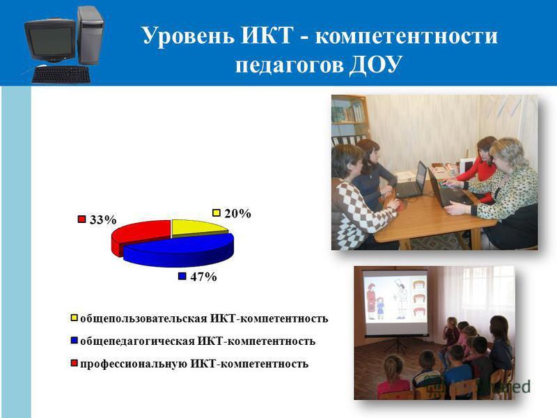 Уровень ИКТ - компетентности педагогов ДОУ