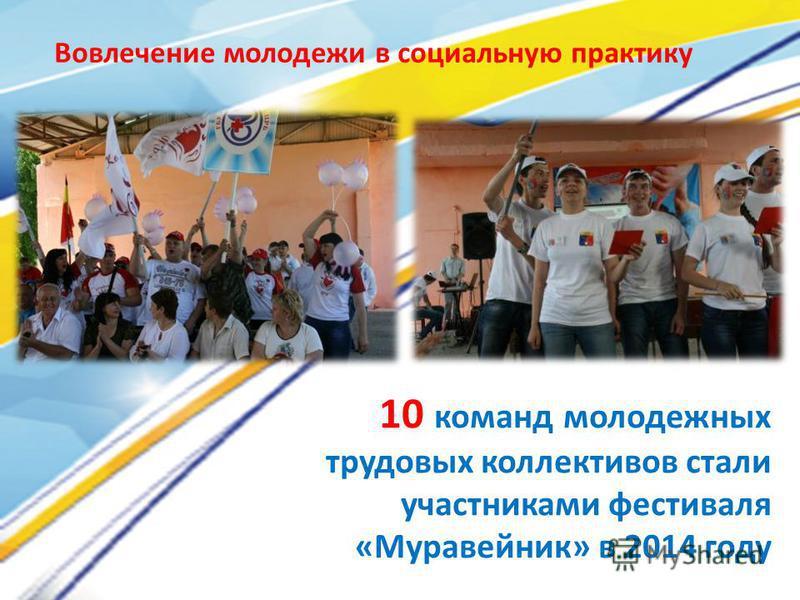 10 команд молодежных трудовых коллективов стали участниками фестиваля «Муравейник» в 2014 году Вовлечение молодежи в социальную практику