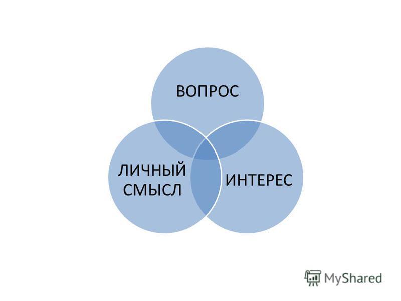 ВОПРОС ИНТЕРЕС ЛИЧНЫЙ СМЫСЛ