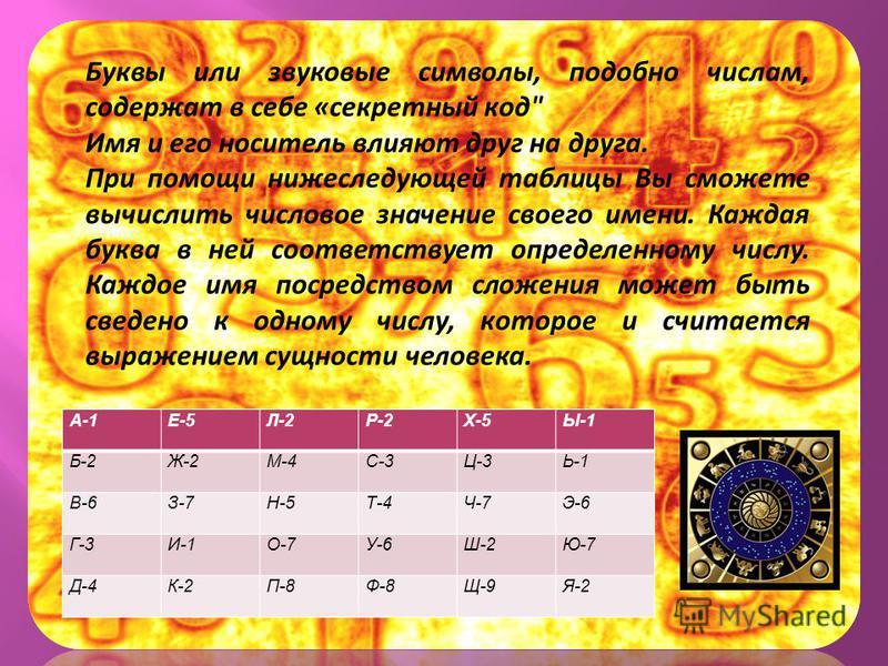 Буквы или звуковые символы, подобно числам, содержат в себе «секретный код