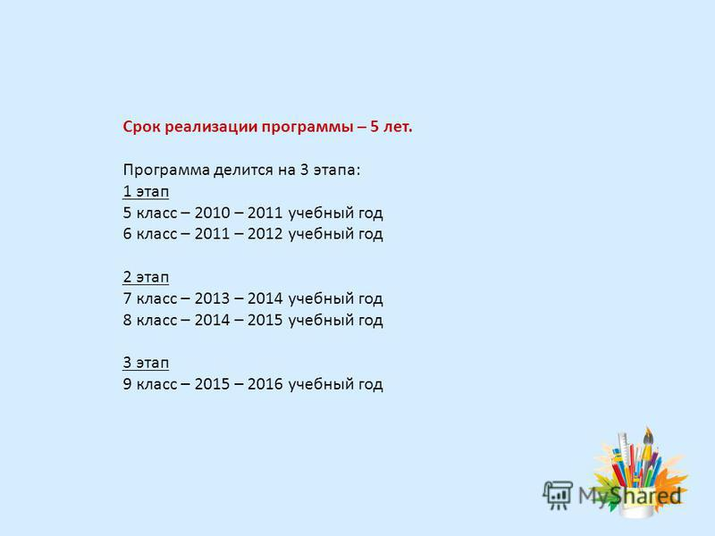 Срок реализации программы – 5 лет. Программа делится на 3 этапа: 1 этап 5 класс – 2010 – 2011 учебный год 6 класс – 2011 – 2012 учебный год 2 этап 7 класс – 2013 – 2014 учебный год 8 класс – 2014 – 2015 учебный год 3 этап 9 класс – 2015 – 2016 учебны