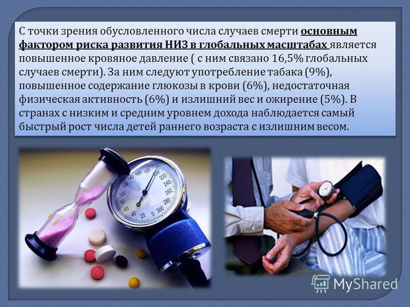 С точки зрения обусловленного числа случаев смерти основным фактором риска развития НИЗ в глобальных масштабах является повышенное кровяное давление ( с ним связано 16,5% глобальных случаев смерти ). За ним следуют употребление табака (9%), повышенно