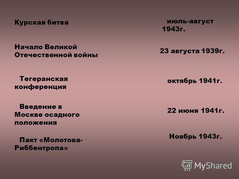 Курская битва Начало Великой Отечественной войны 23 августа 1939 г. Ноябрь 1943 г. Введение в Москве осадного положения октябрь 1941 г. 22 июня 1941 г. Тегеранская конференция Пакт «Молотова- Риббентропа» июль-август 1943 г.
