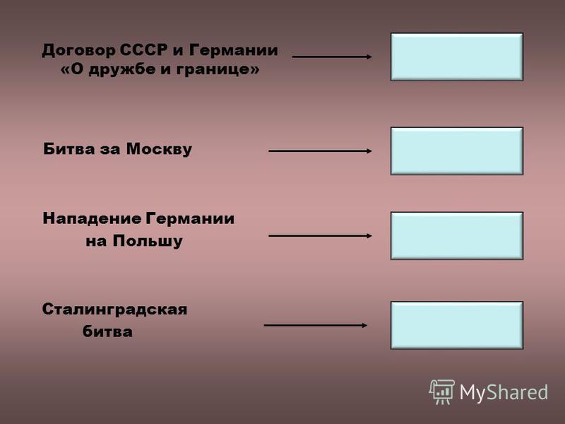 Договор СССР и Германии «О дружбе и границе» Битва за Москву Сталинградская битва Нападение Германии на Польшу