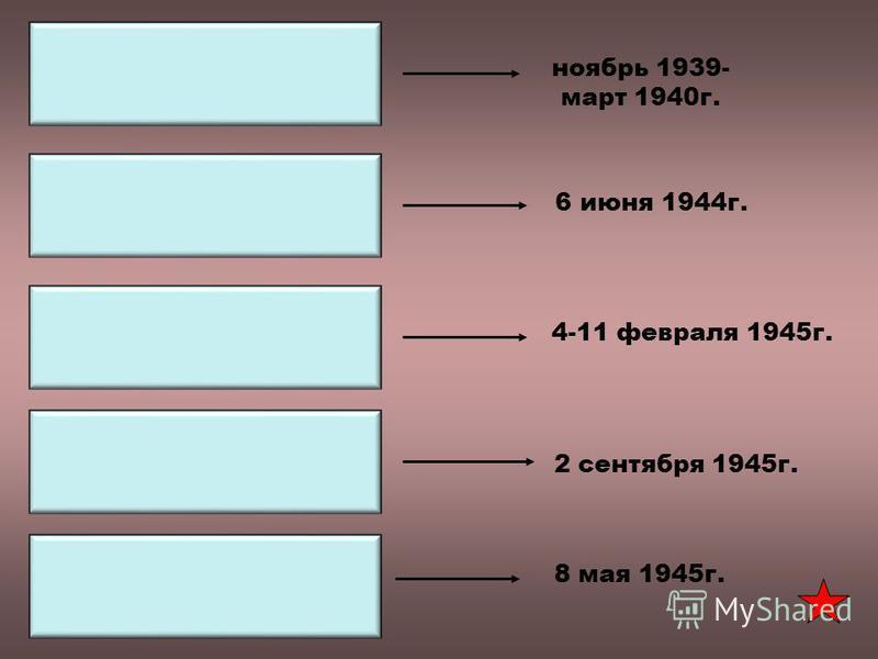ноябрь 1939- март 1940 г. 6 июня 1944 г. 4-11 февраля 1945 г. 2 сентября 1945 г. 8 мая 1945 г.