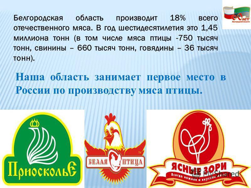 Белгородская область производит 18% всего отечественного мяса. В год шестидесятилетия это 1,45 миллиона тонн (в том числе мяса птицы -750 тысяч тонн, свинины – 660 тысяч тонн, говядины – 36 тысяч тонн). Наша область занимает первое место в России по