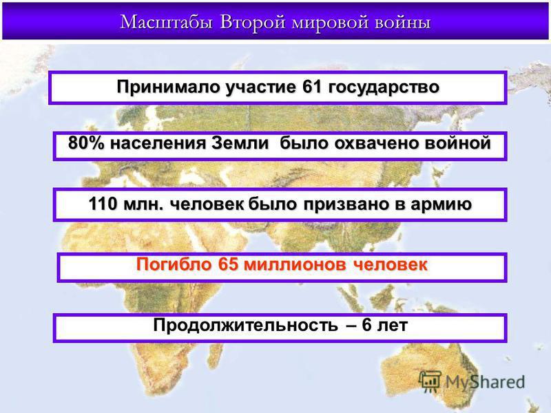 Масштабы Второй мировой войны Принимало участие 61 государство 80% населения Земли было охвачено войной 110 млн. человек было призвано в армию Погибло 65 миллионов человек Продолжительность – 6 лет