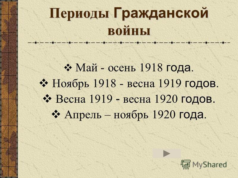 Периоды Гражданской войны Май - осень 1918 года. Ноябрь 1918 - весна 1919 годов. Весна 1919 - весна 1920 годов. Апрель – ноябрь 1920 года.
