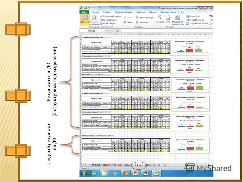 С Результаты по ДО (5 структурных подразделений ) Сводный результат по ДО