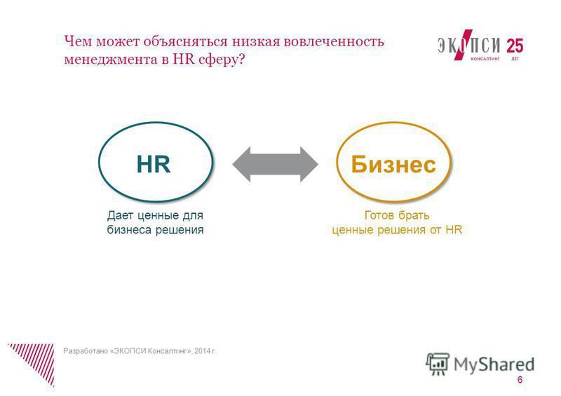 HR 6 Чем может объясняться низкая вовлеченность менеджмента в HR сферу? Разработано «ЭКОПСИ Консалтинг», 2014 г. Бизнес Готов брать ценные решения от HR Дает ценные для бизнеса решения