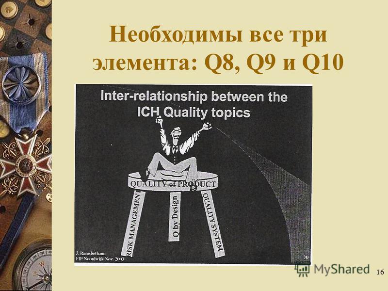 16 Необходимы все три элемента: Q8, Q9 и Q10