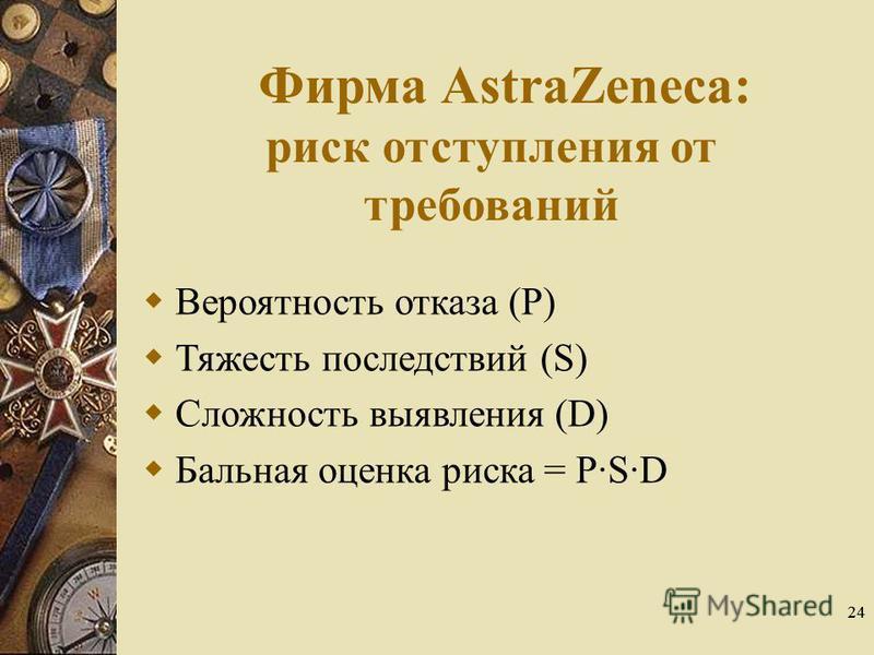 24 Фирма AstraZeneca: риск отступления от требований Вероятность отказа (P) Тяжесть последствий (S) Сложность выявления (D) Бальная оценка риска = P·S·D