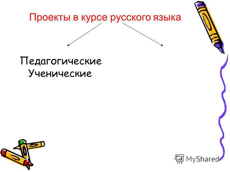 Педагогические Ученические Проекты в курсе русского языка